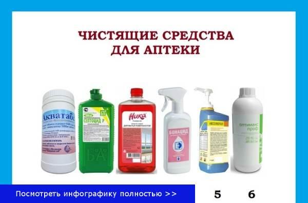 Аптека клининг