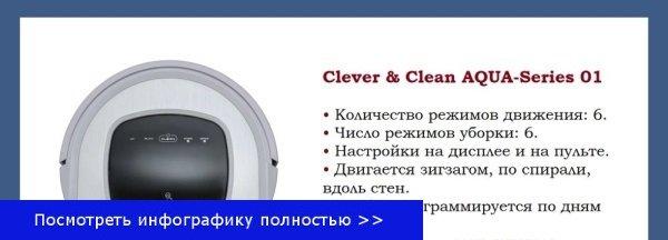 Купить пылесос Clever Clean