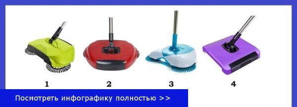Электроприборы для уборки