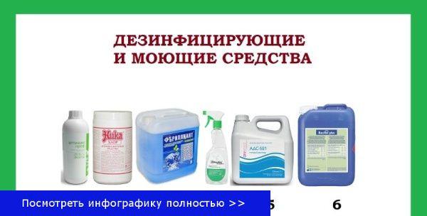 Поликлиника уборка