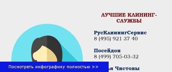 Клининговые компании Москва