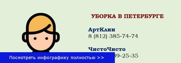 Уборка СПб заказать