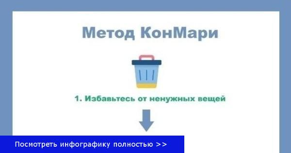 Метод Магическая уборка