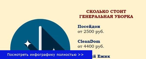 Генуборка московская