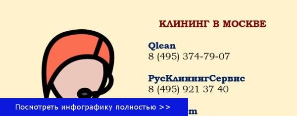 Москва лучший клининг
