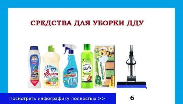 Клининг ДДУ заказать