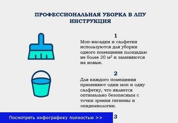 ЛПУ правила уборки