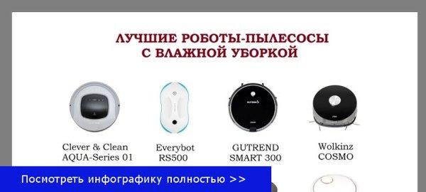 Купить робот пылесос