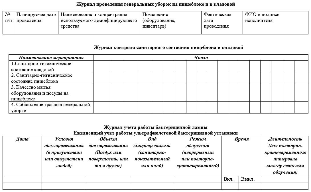график генеральных уборок образец