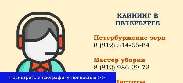 Клининг в СПб