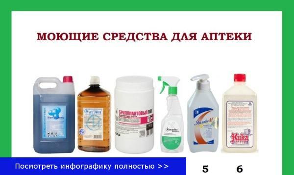 Аптека уборка