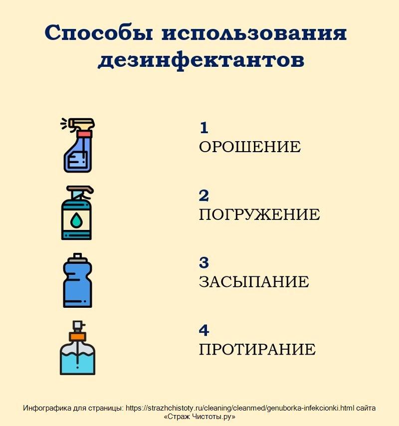 Дезинфекция в больнице