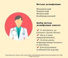 Dezinfektsiya-v-bolnitse-pravilno-1.jpg