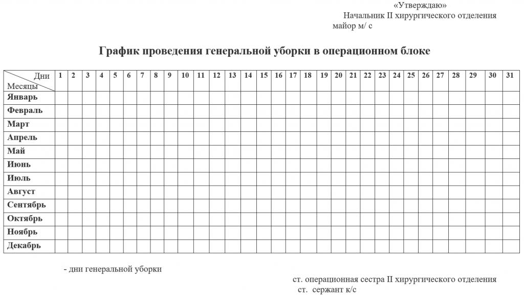 График проведения генеральной уборки в операционном блоке