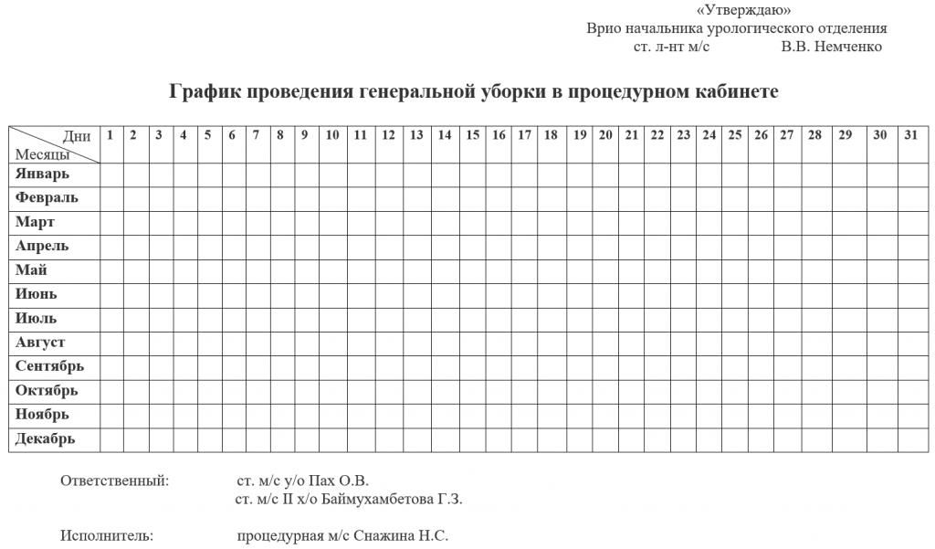 График проведения генеральной уборки в процедурном кабинете