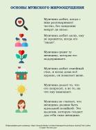 Kak-ponyat-muzhchin-1.jpg