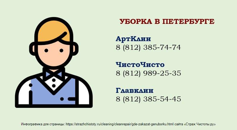 Клининг СПб