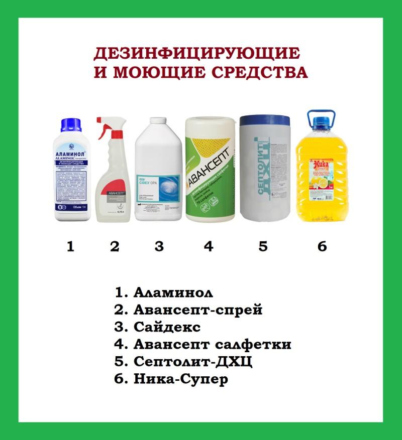 Моющие средства для больниц