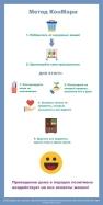 Metod-KonMari-infografika-1.jpg
