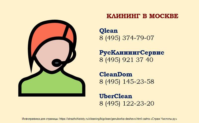 Генеральная уборка Москва