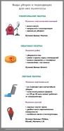 Moyushhie-pylesosy-Infografika-1.jpg