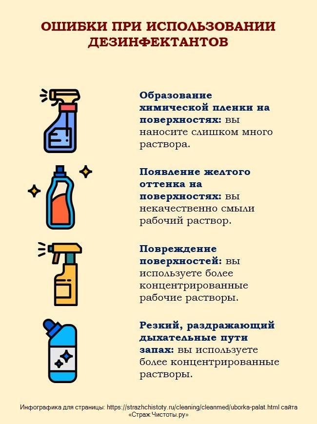 Дезинфектанты купить