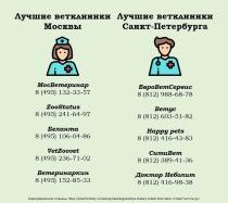 Vetkliniki-Moskvy-1.jpg