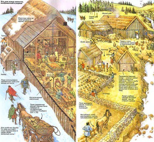 Викинги мифы и реальность