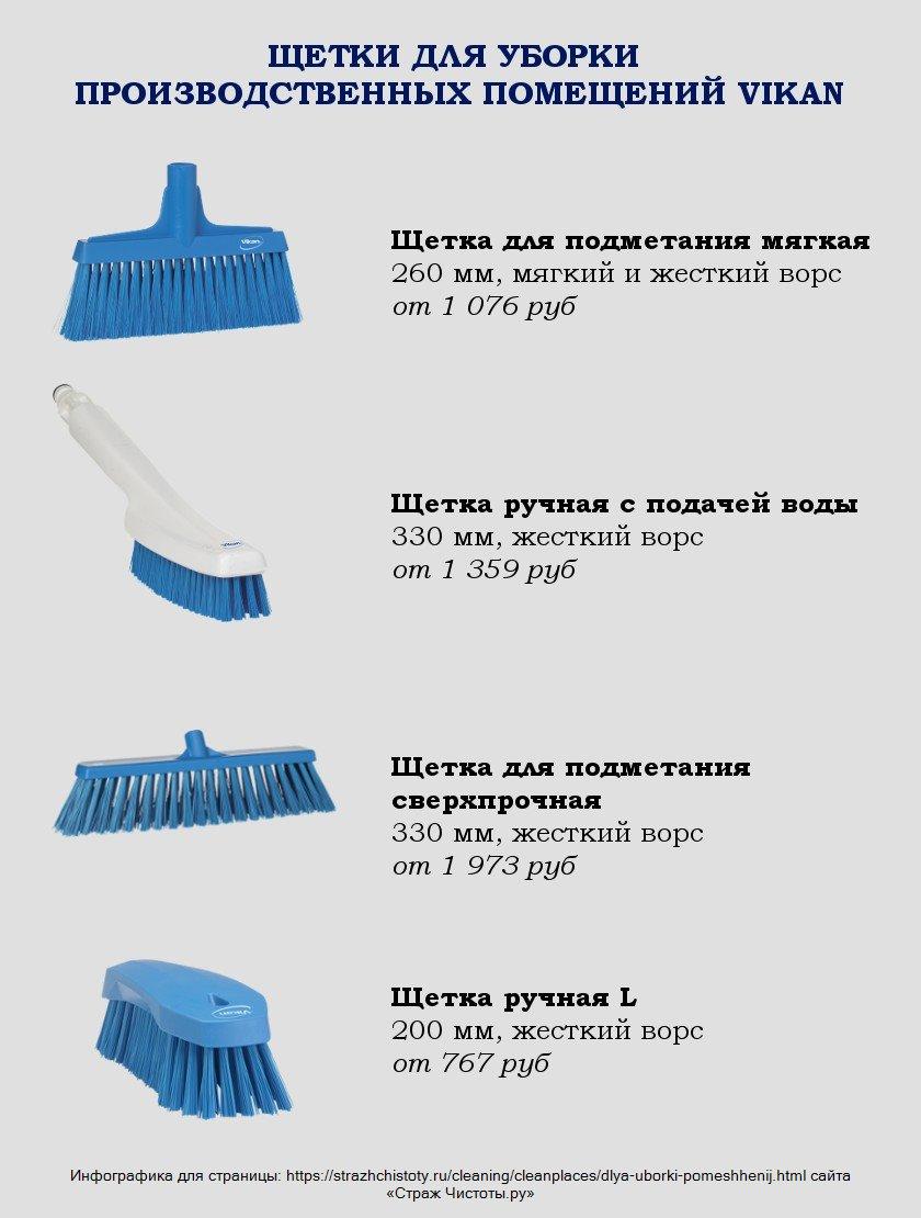 щетки для уборки производственных помещений