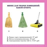 Veniki-dlya-uborki-pomeshhenij.jpg