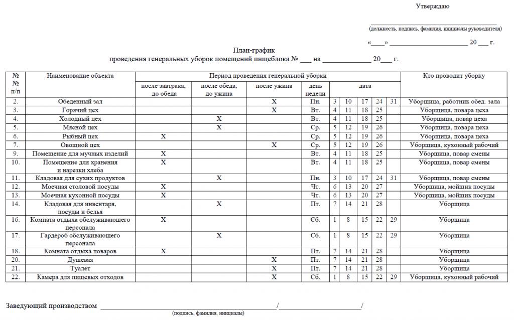 график проведения генеральных уборок в общепите