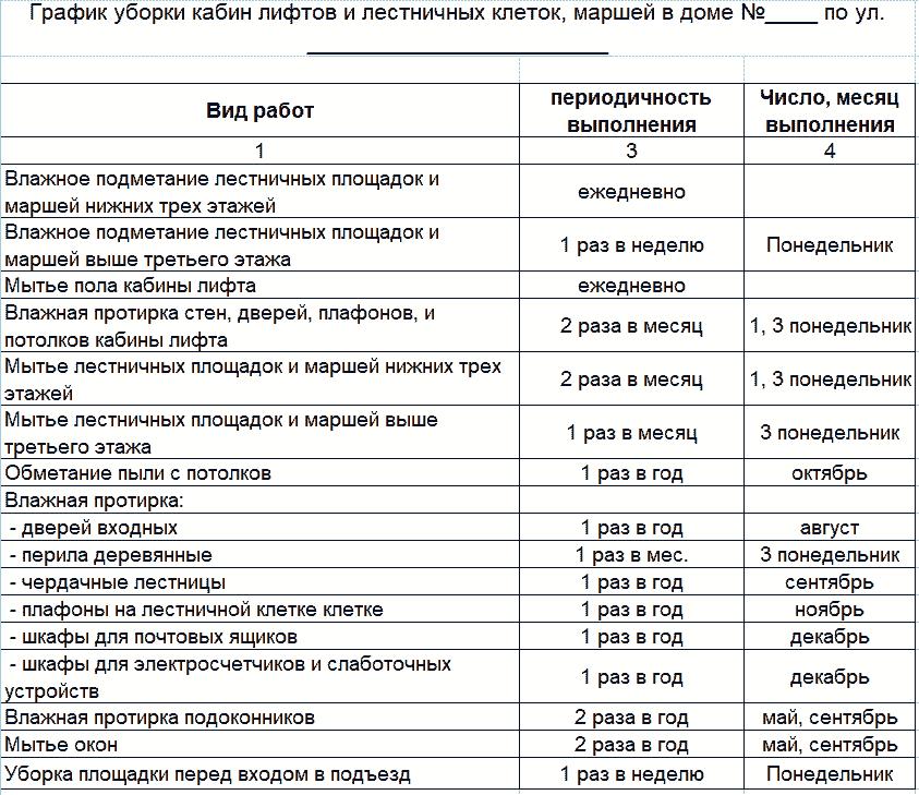 график уборки подъездов