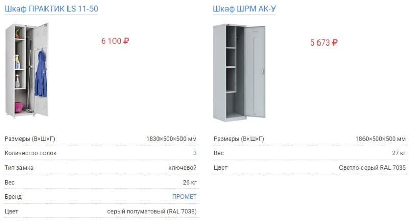 шкафы для уборочного инвентаря металлические