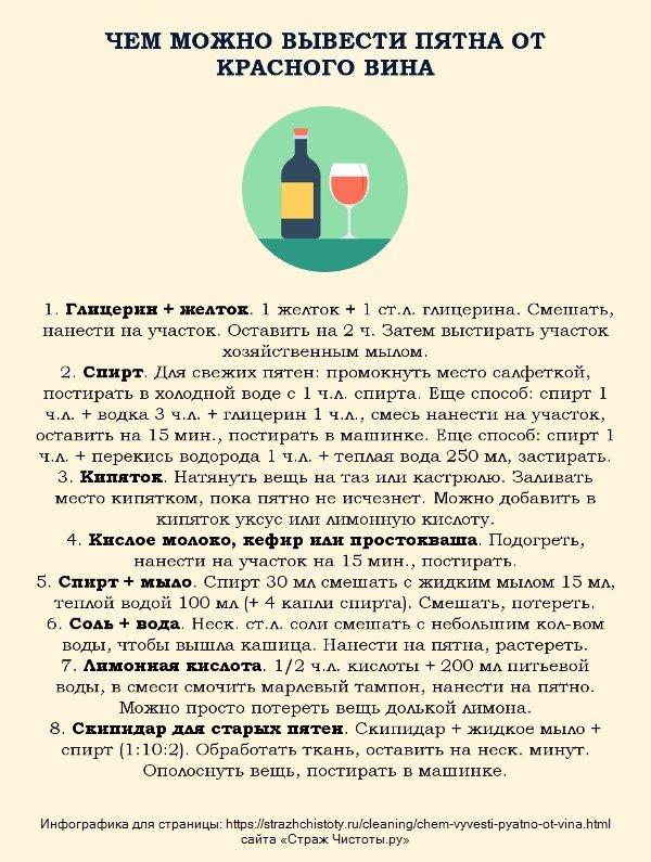 чем можно вывести пятна от красного вина