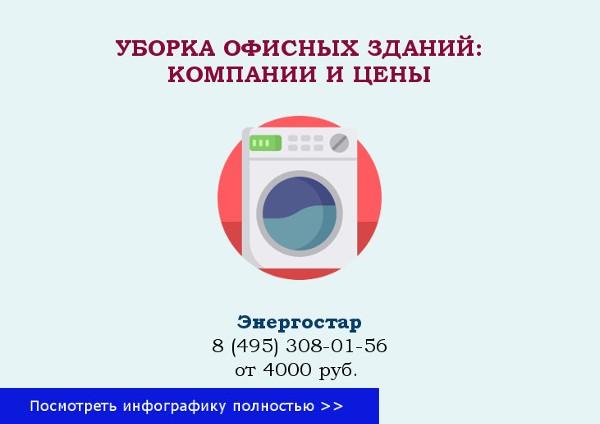 Уборка офисов Москва