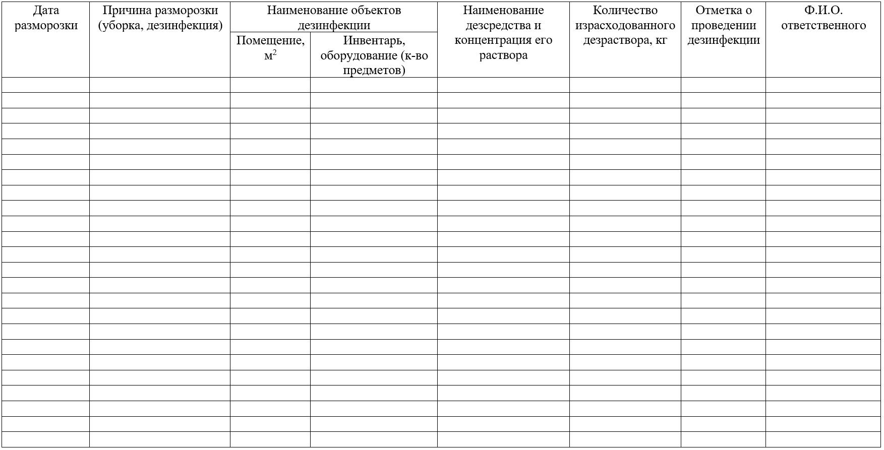 бланк график уборки туалетов образец