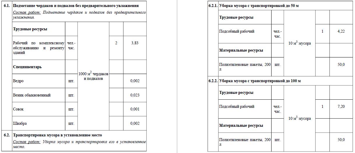 нормативы уборки подъездов в многоквартирных домах 2019