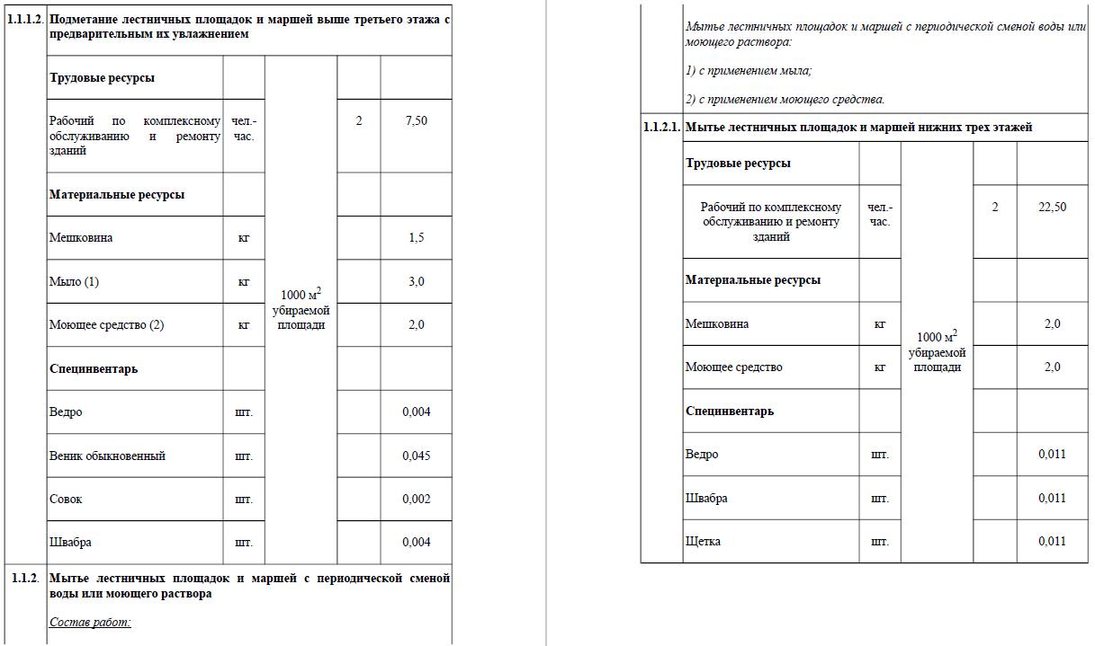 норматив уборки подъездов в многоквартирном доме