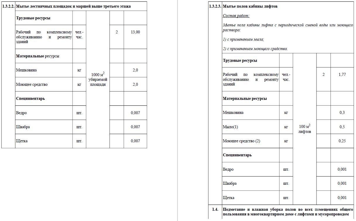 нормативы уборки подъездов в многоквартирных домах 2018