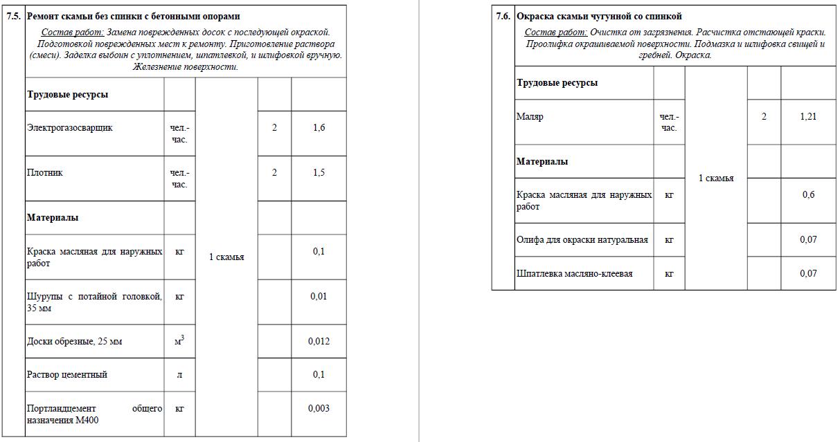 541 Н типовые нормы выдачи сиз