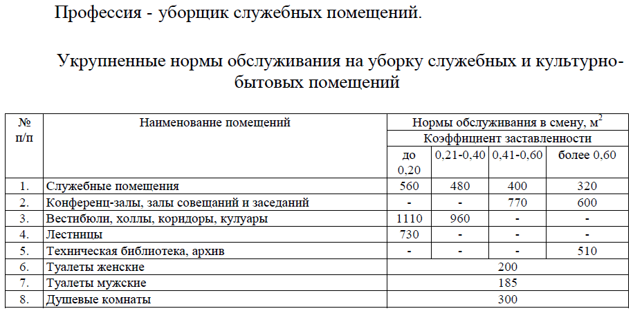 350 ст ук рф