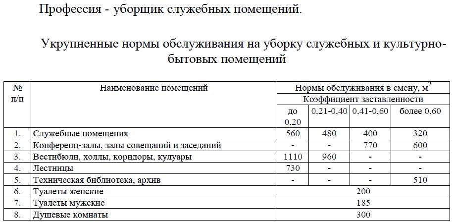 Отмена дарения по нормам ГК РФ