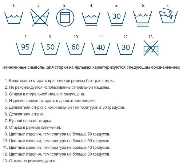 обозначения на одежде для стирки таблица