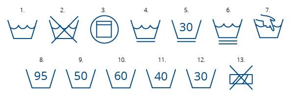 обозначения для стирки на ярлыках одежды таблица