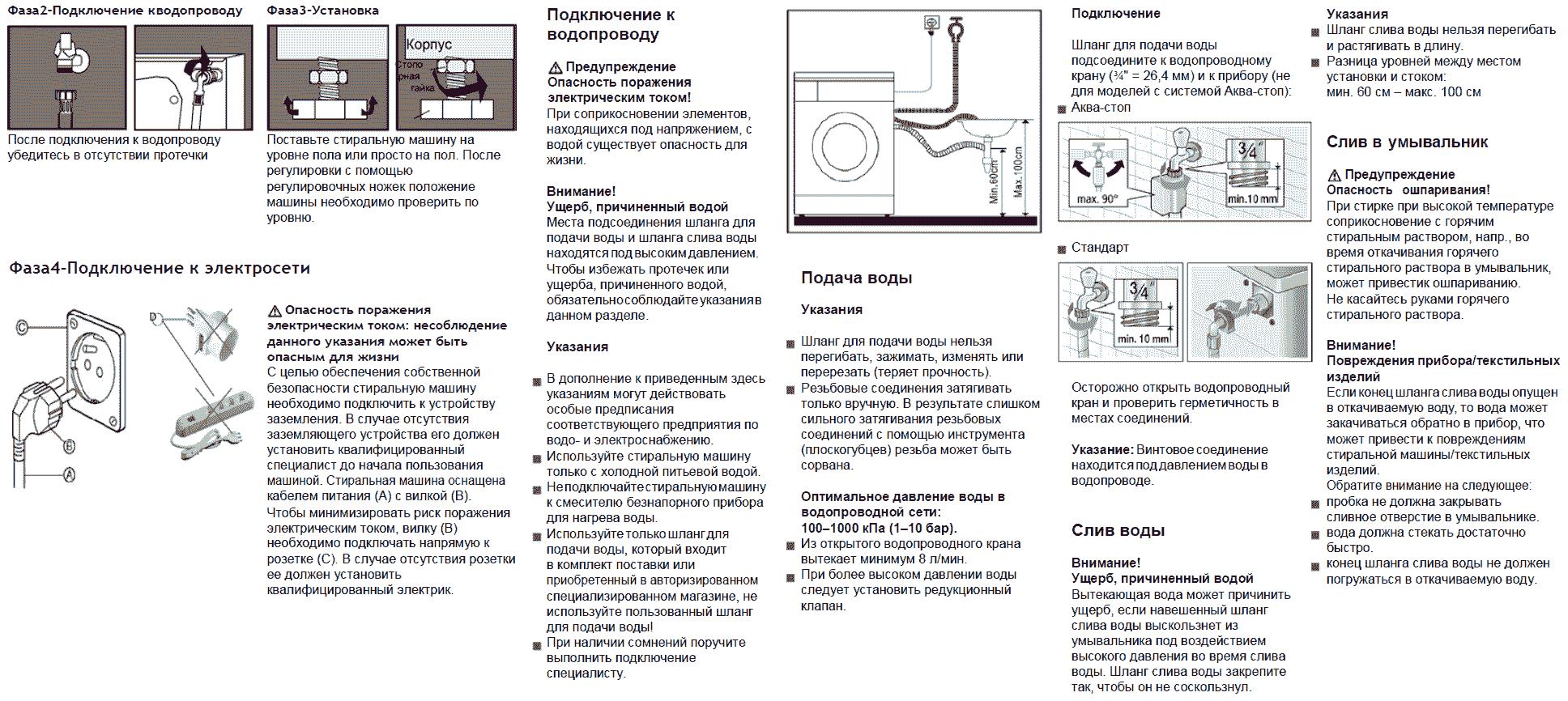 стиральная машина ghibli схема