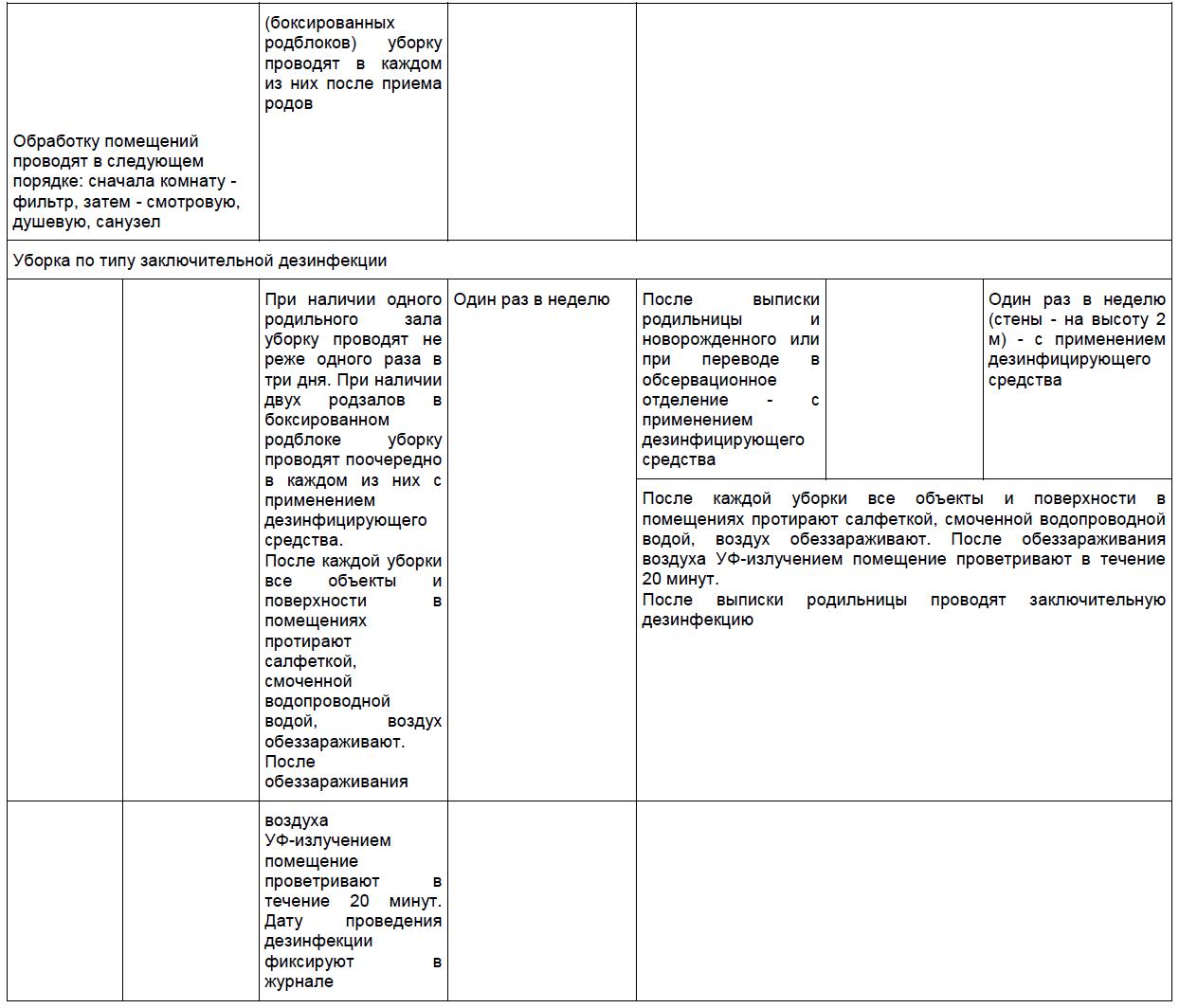 санпин текущая уборка в лпу алгоритм по санпину